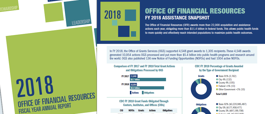 Fiscal Year 2018 Office of Financial Resources Assistance Snapshot