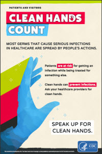 Patient Poster Speak Up For Clean Hands