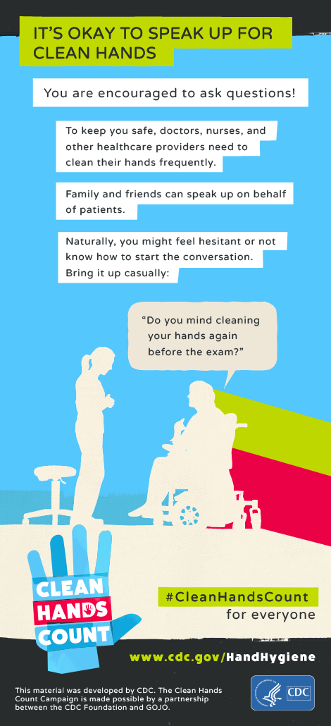 Patient Infographic It's Okay To Speak Up