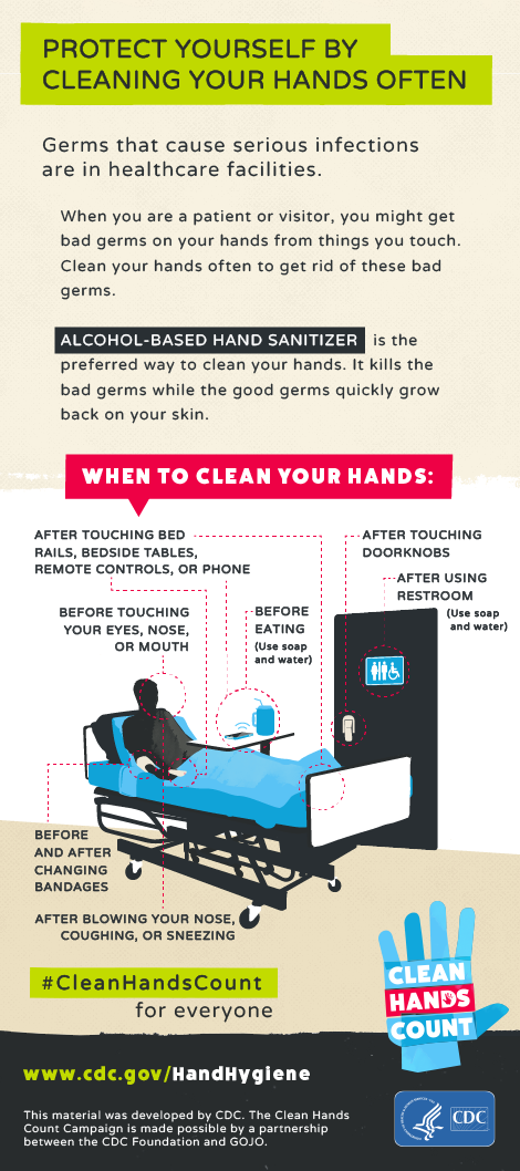 Patient Infographic Protect Yourself Zone
