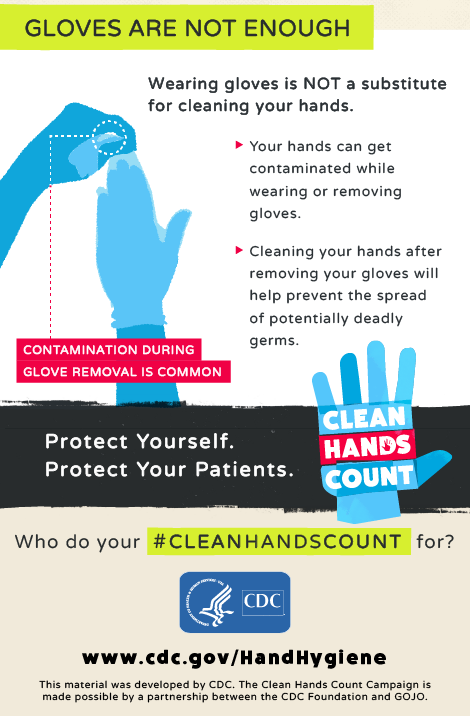 """Gloves are not enough"" stating that wearing gloves is NOT a substitute for cleaning hands with an image of shaded areas on gloves where contamination can happen during glove removal."