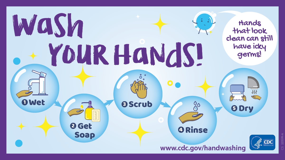 Wash your hands. Wet, get soap, scrub, rinse, and then dry.