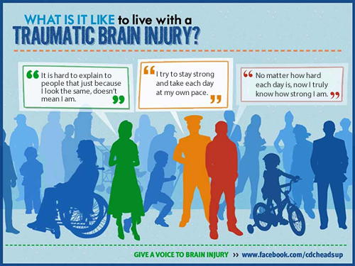 What is it like to live with a TBI? It is hard to explain to people that just because I look the same, it doesn't mean I am. Give a voice to brain injury. www.facebook.com/cdcheadsup