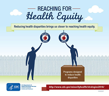 Infographic: Reaching for Health Equity