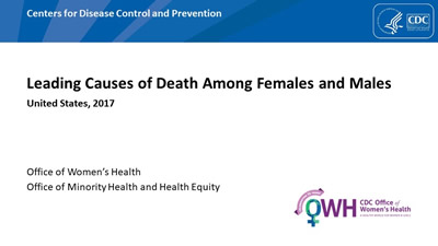 Leading Causes of Death Among Females and Males, United States 2017, Office of Women's Health, Office of Minority Health and Health Equity, CDC
