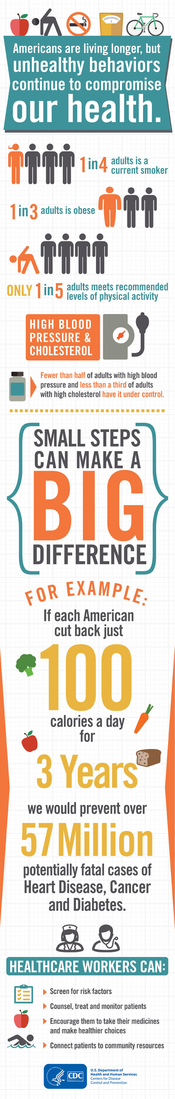 Small steps/big difference infographic. Text follows image.