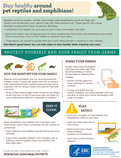 PDF cover for Staying Healthy around pet reptiles and amphibians