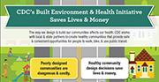 BEHI Infographic thumbnail