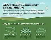 HCDI Infographic thumbnail