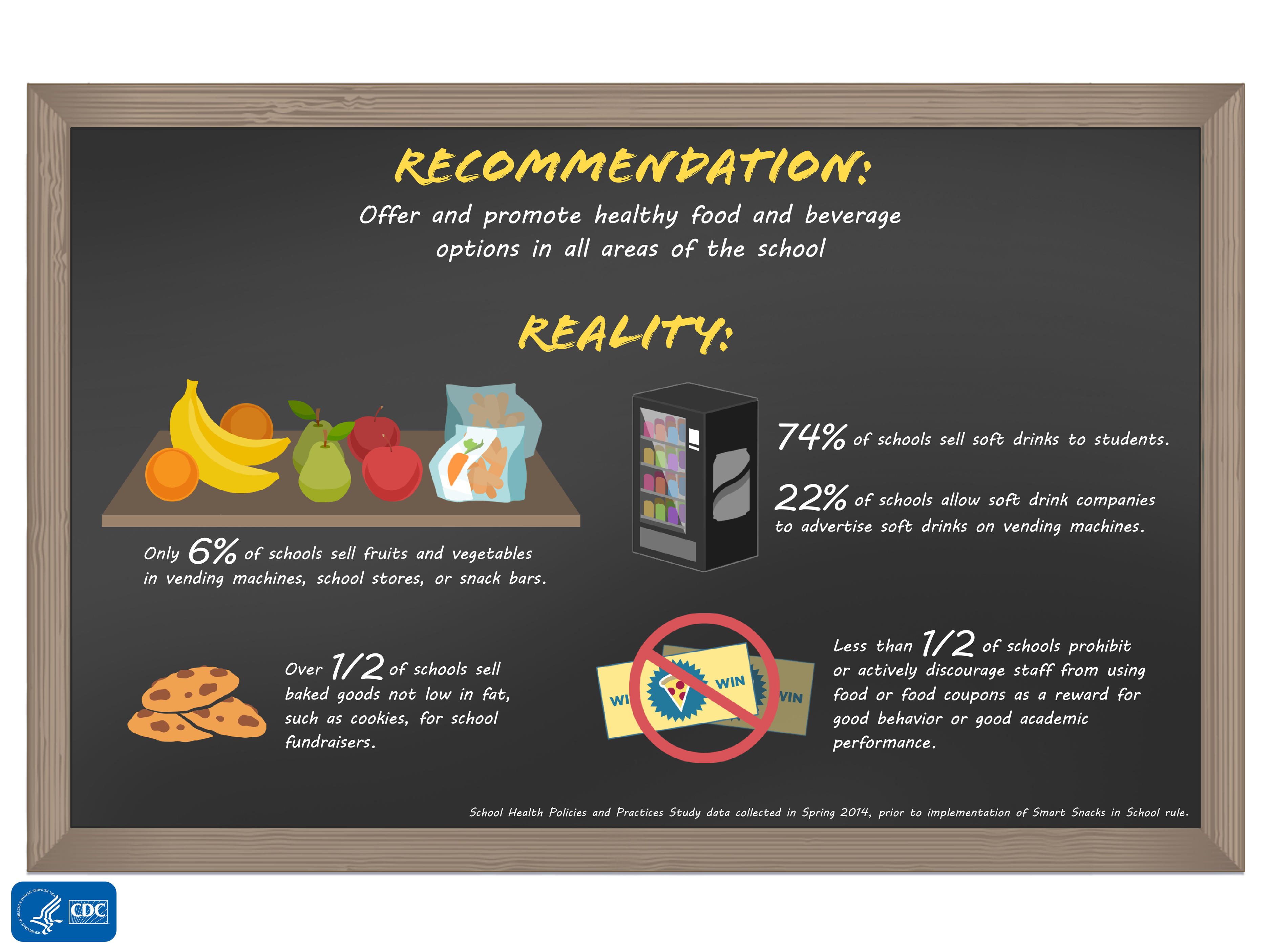 Click to Enlarge(https://www.cdc.gov/healthyschools/images/parentengagement/ Healthy-Students_badge2-037-037-037.png)