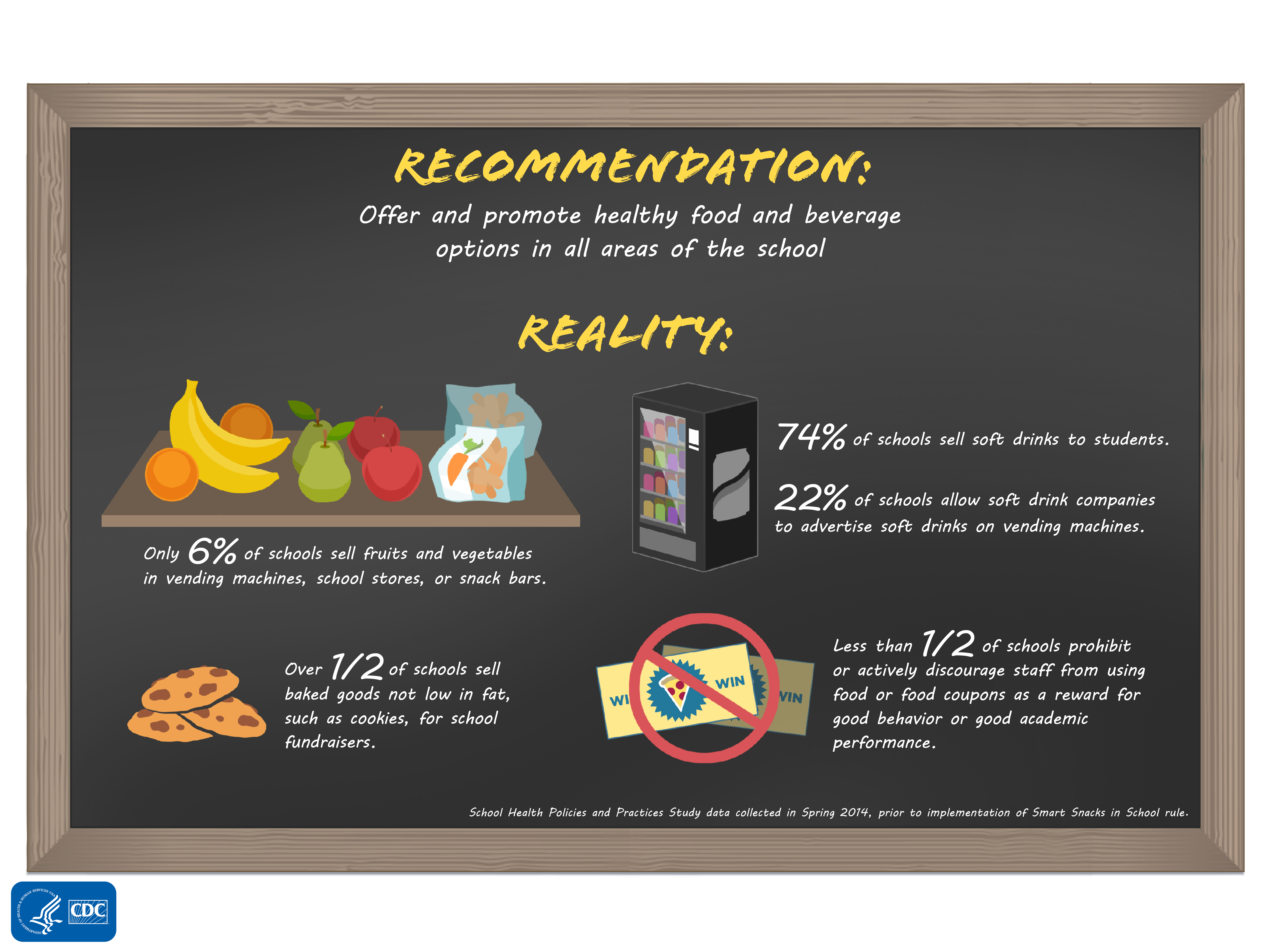 A guide to childhood obesity prevention in the classroom