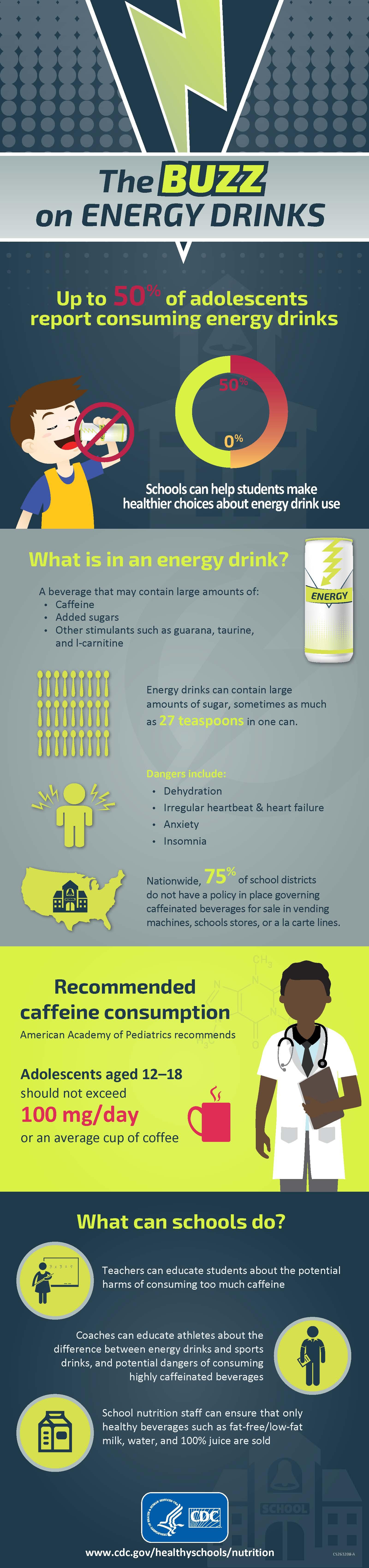 Energy Drinks   Healthy Schools   CDC