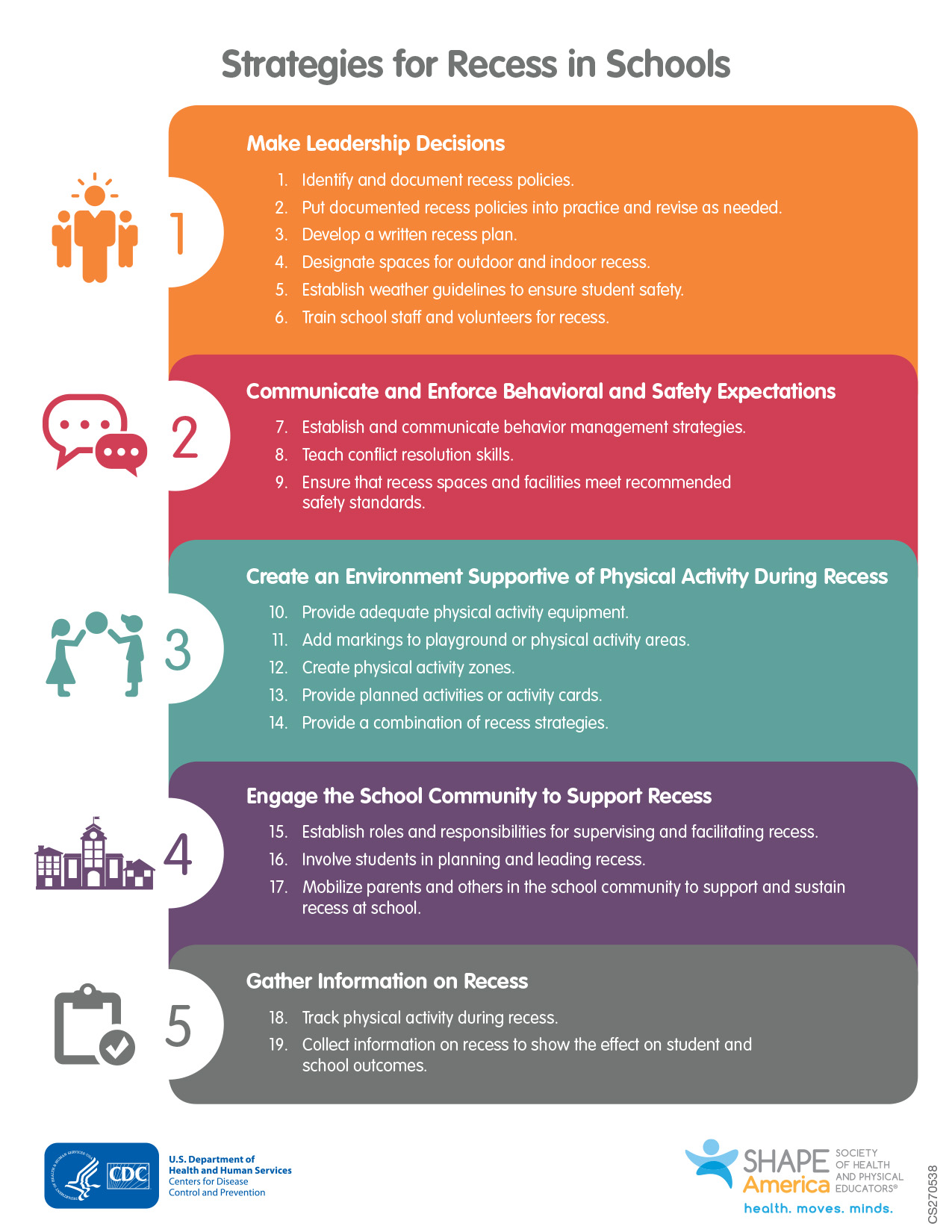 There are 5 broad strategy categories for schools to consider to improve recess. Each category includes strategies that can be implemented by school staff or groups in the school that are responsible for leading recess. A total of 19 strategies have been identified under the five categories. These strategies are an integral part of recess planning and should increase physical activity, positive behavior during recess, and improve behavior and engagement in the classroom.