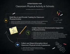 Classroom Physical Activity Strategies