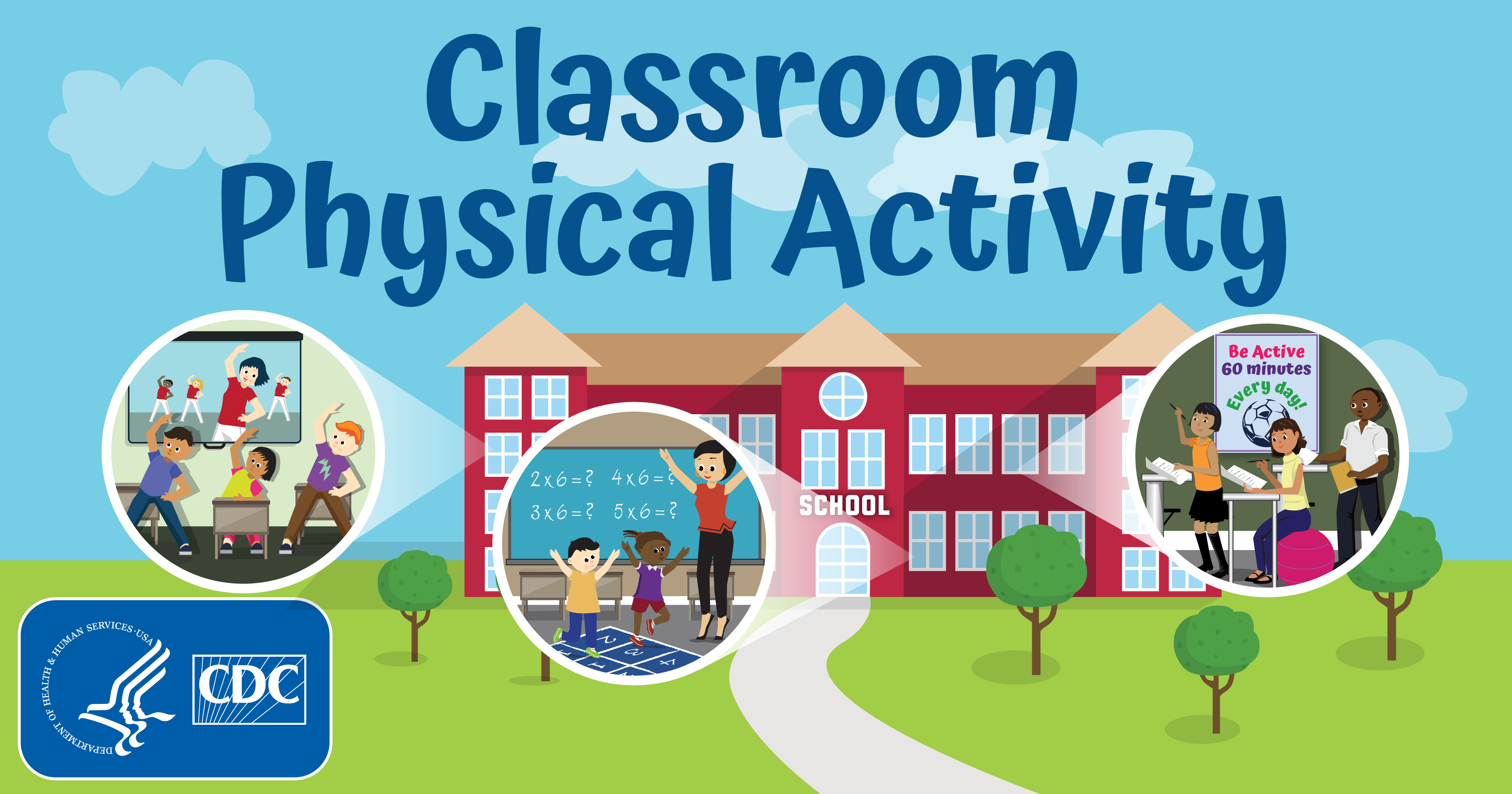 Classroom Physical Activity Social Media and Newsletters