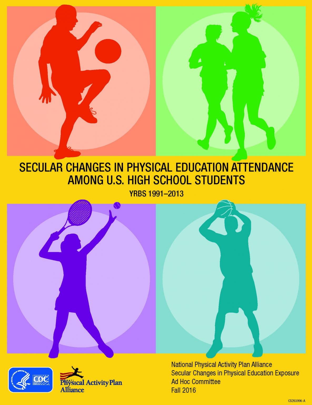 Secular Changes in Physical Education Attendance Among U.S. High School Students Cover