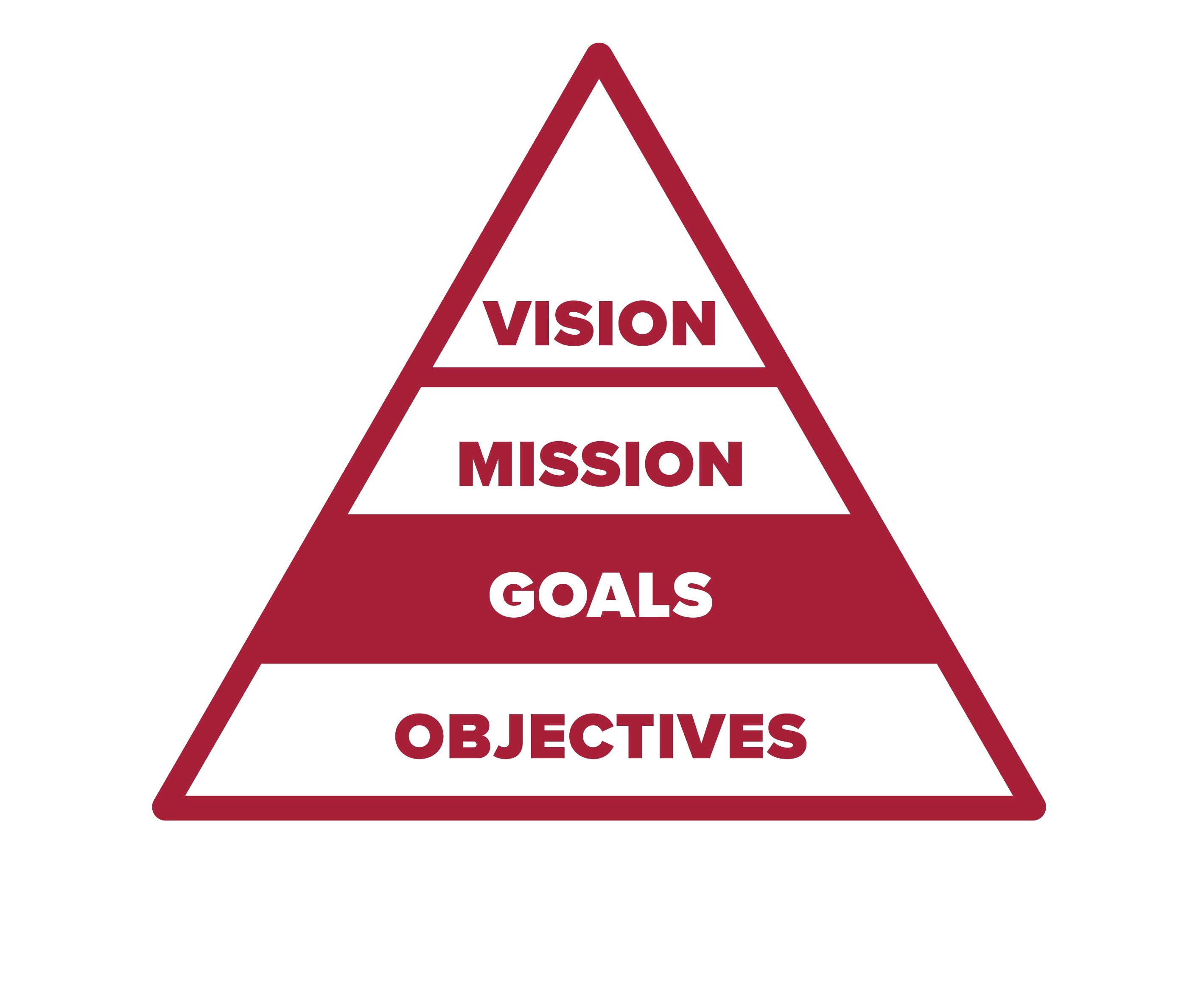 Image of goals icon