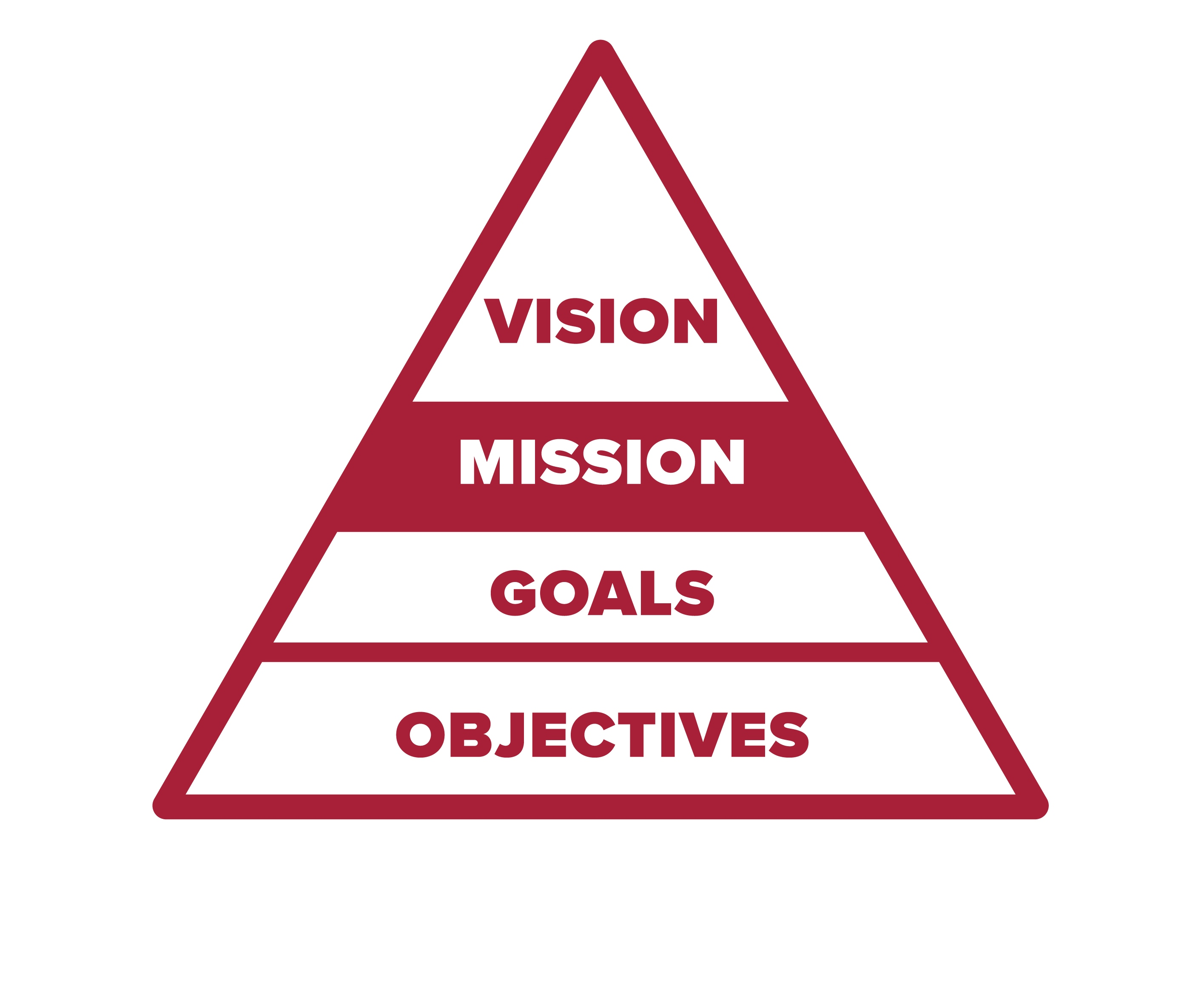Image of mission statement icon