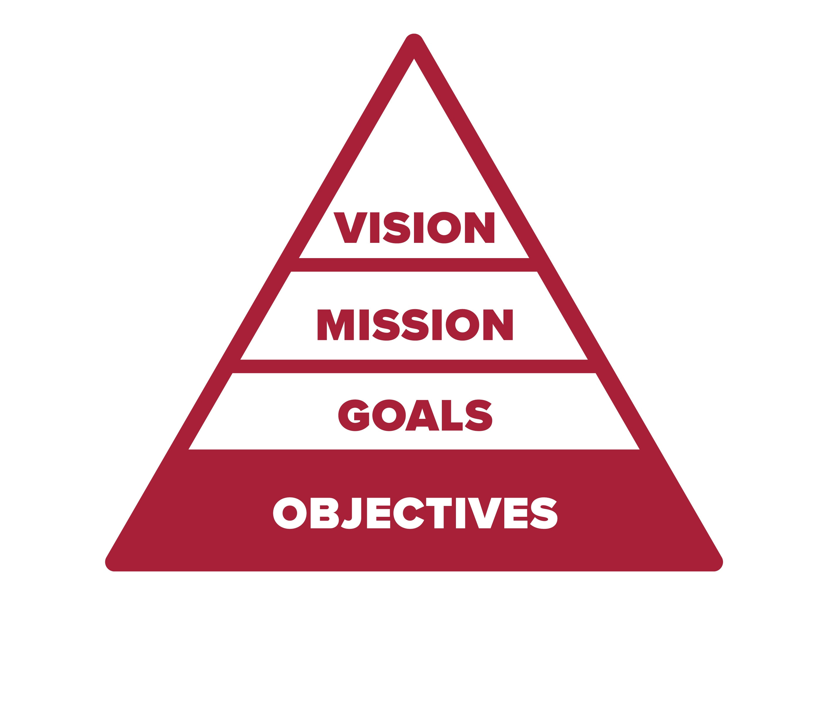 Image of objectives icon