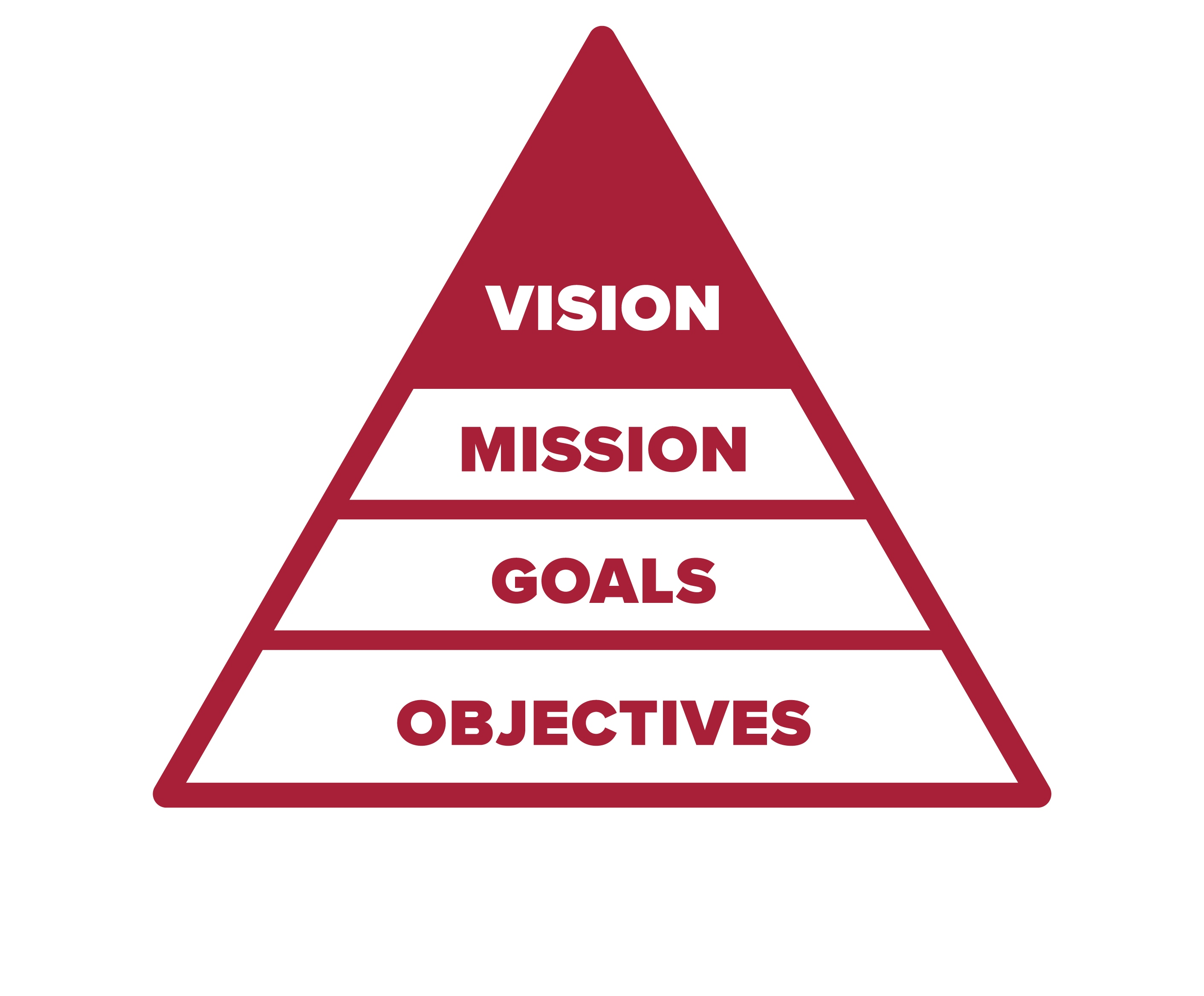 Image of icon for vision statement