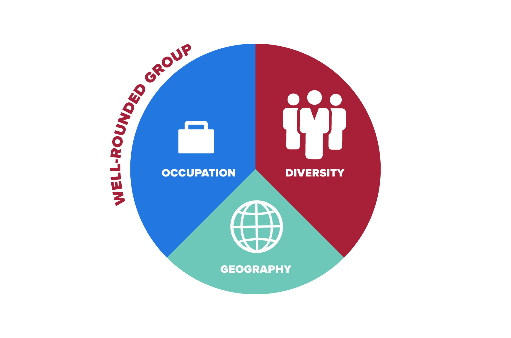 Image representing a well-rounded cadre: diversity, geography, occupation