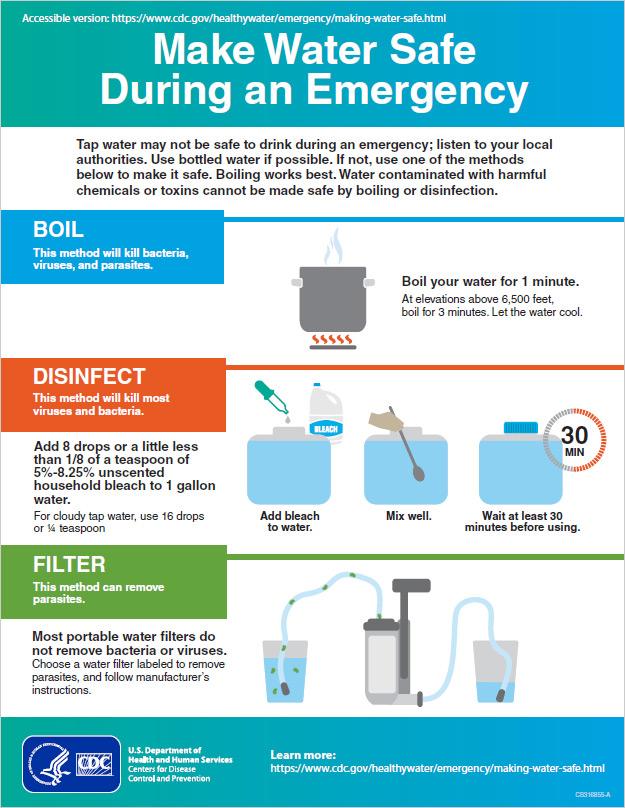 Make Water Safe During An Emergency thumbnail
