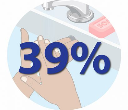 39% of healthcare facilities in resource-limited settings lack soap for handwashing.