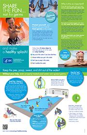 brochures healthy swimming healthy water cdc