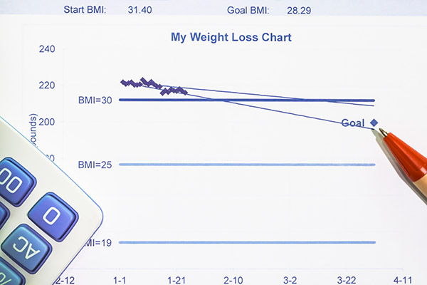 Adult BMI Calculator | Healthy Weight | CDC