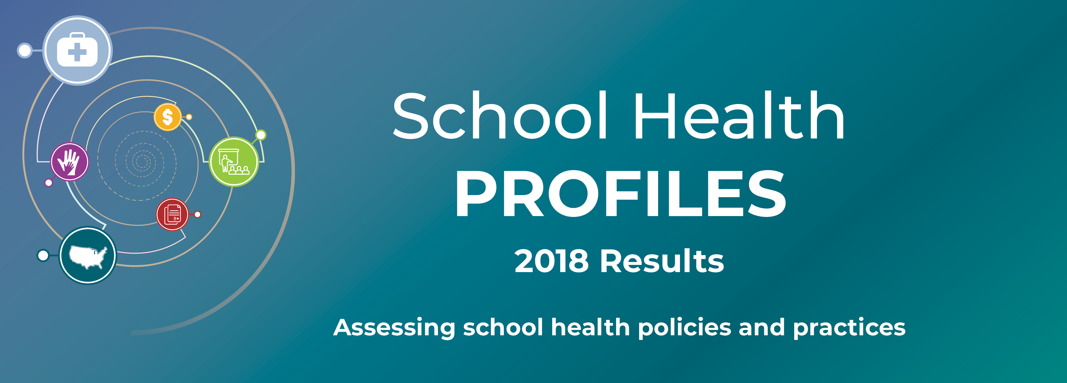 School Health Profiles 2018 Results: Assessing School Health Policies and Practices