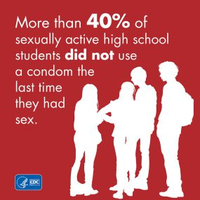 More than 40% of sexually active high school students did not use a condom the last time they had sex.