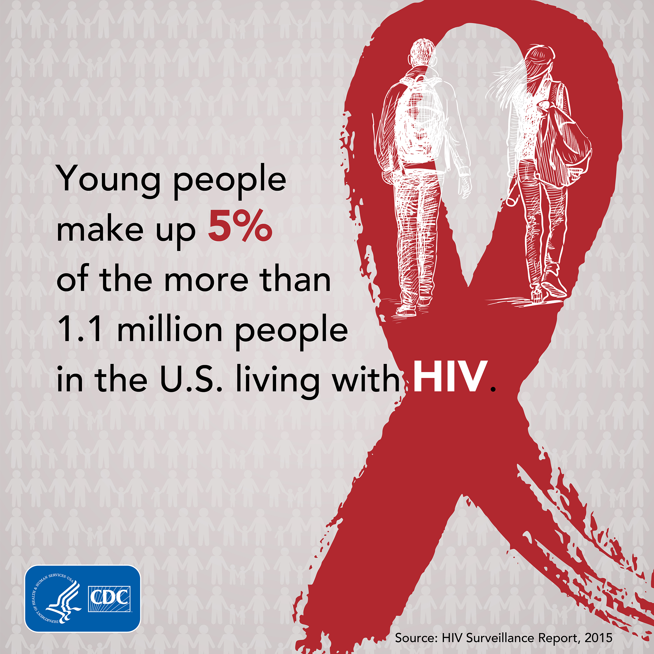 Infographic: Young people make up 5% of more than 1.1 million people in the US living with HIV. Source: HIV Surveillance Report, 2015