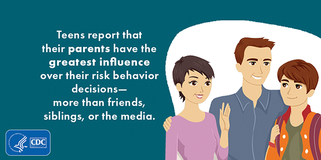 Teens report that their parents have the greatest influence over their risk behavior decisions--more than friends, siblings, or the media.