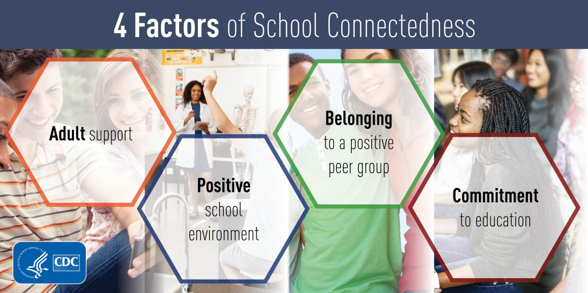 DASH_SchoolConnectedness_4factors