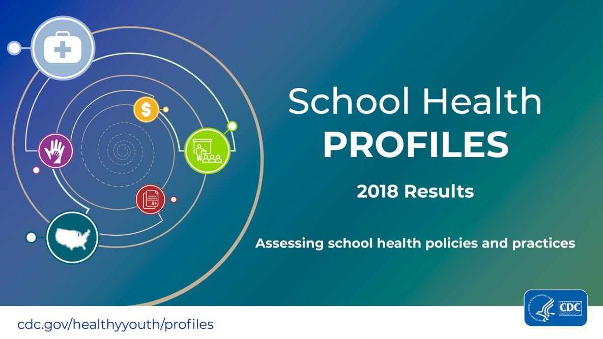2018 School Health Profiles Infographic: School Health Profiles 2018 Results: Assessing school health policies and practices.