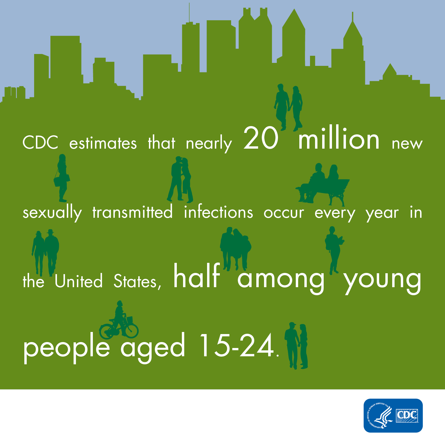 CDC estimates that nearly 20 million new sexually transmitted infections occur every year in the United States, half among young people ages 15-24.