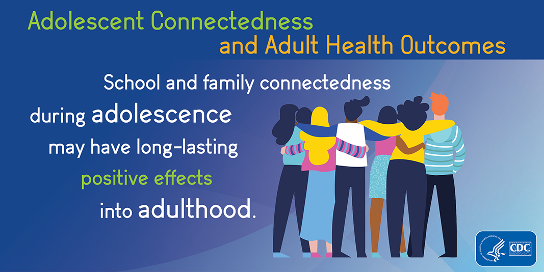 infogrphic of adolescent connectedness general