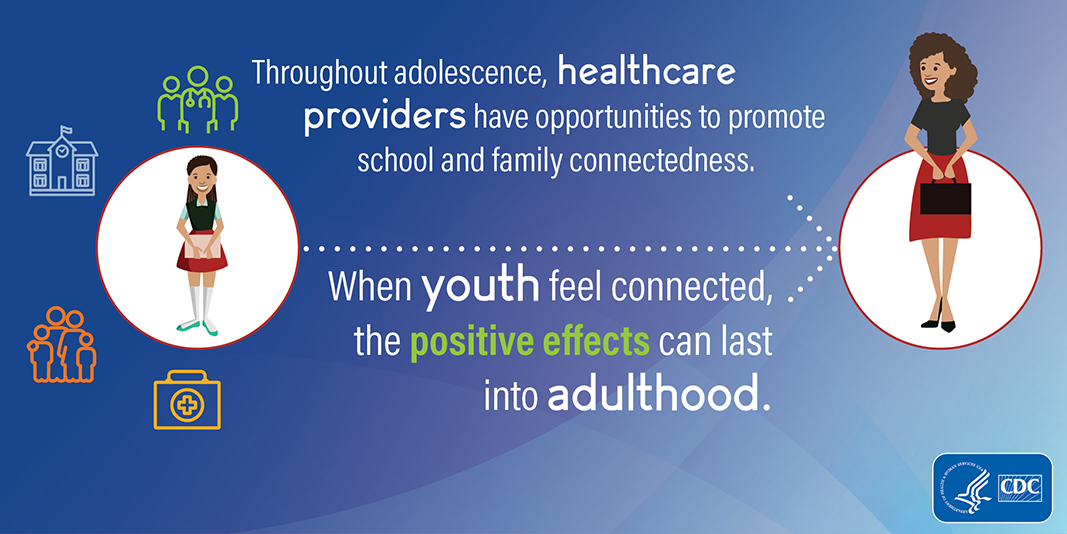 Inforgraphic of adolescent connectedness hcp