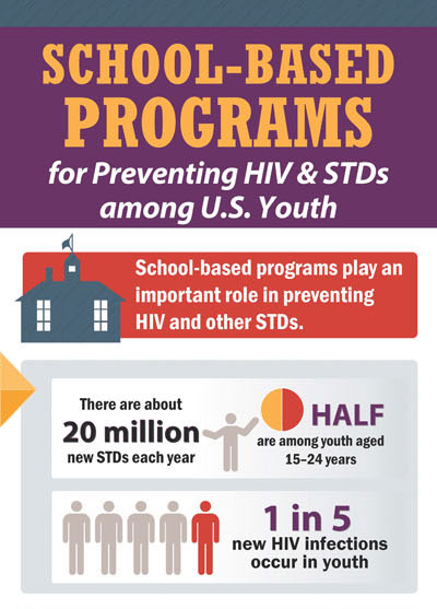 School-Based Programs for Prevention infographic thumbnail