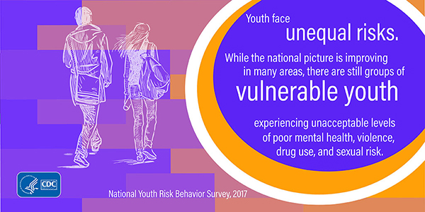YRBS 2017 Youth Face Unequal Risks