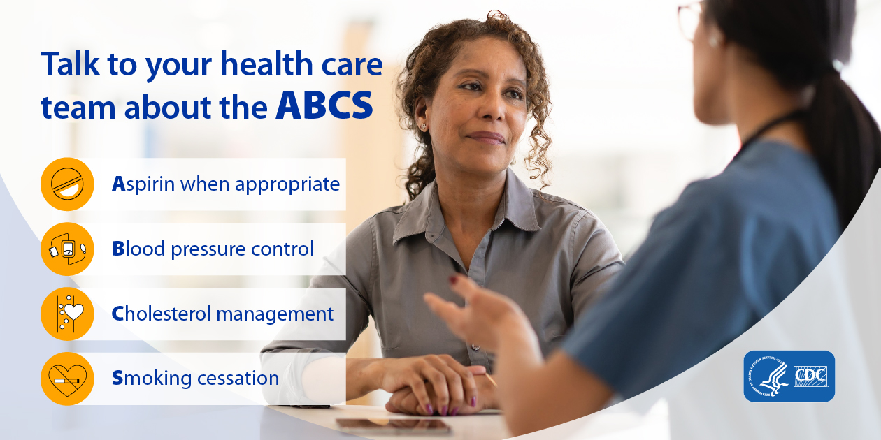 Talk to your health care team about the ABCS: Aspirin when appropriate; Blood pressure control; Cholesterol management; Smoking cessation.