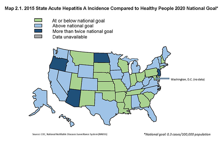Map 2.1. 2015 State Acute Hepatitis A Incidence Compared to Healthy People 2020 National Goal
