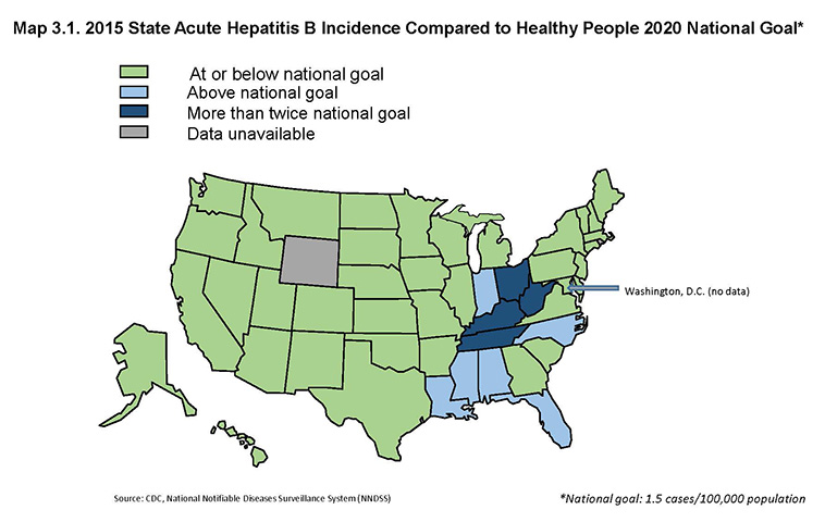 Map 3.1. 2015 State Acute Hepatitis B Incidence Compared to Healthy People 2020 National Goal