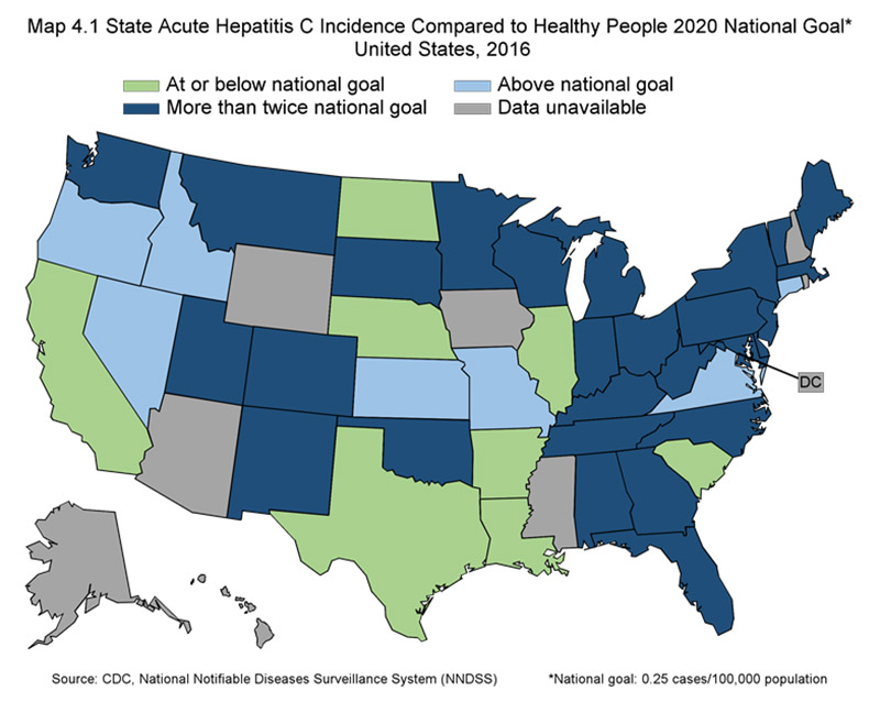 Map 4.1 State Acute Hepatitis C Incidence Compared to Healthy People 2020 National Goal of 0.25 cases/100,000 population / United States, 2016.