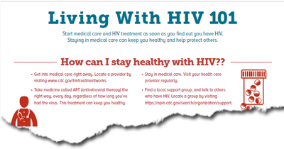 Living With HIV 101 thumbnail