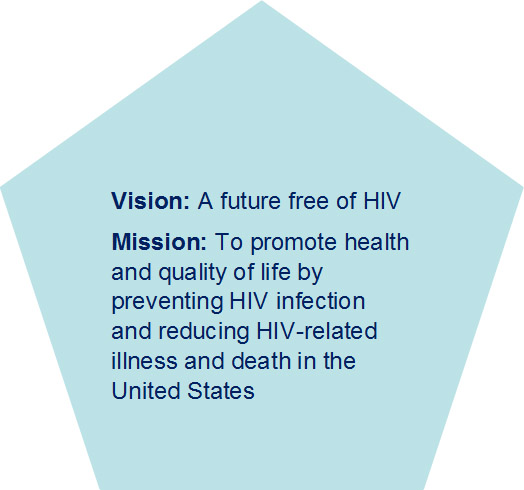 Vision: A future free of HIV - Mission: To promote health and quality of life by preventing HIV infection and reducing HIV-related illness and death in the United States