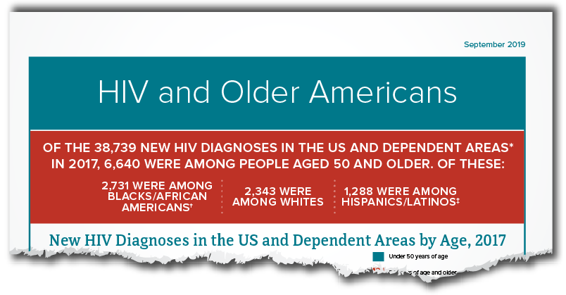 HIV and Older Americans fact sheet