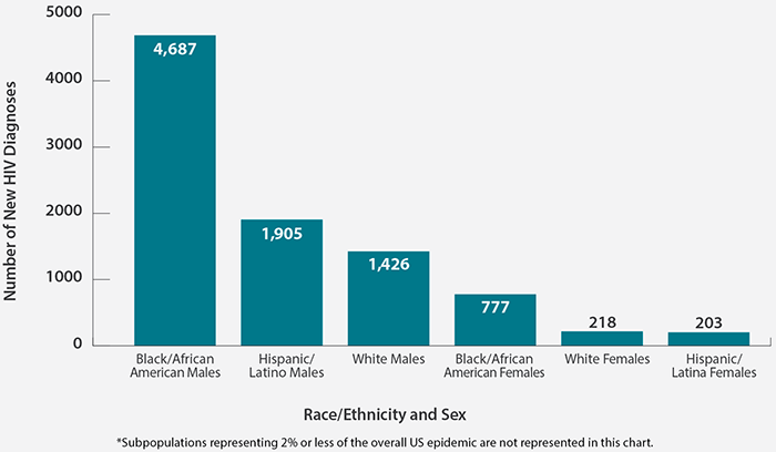 latino race ethnicity and place in Latino race and ethnicity, and proposed changes for the debate needs to take place sooner federal policy defines hispanic not as a race, but as an ethnicity.