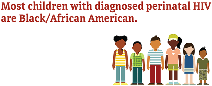 Most children with diagnosed perinatal HIV are Black/African American.
