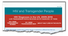 HIV and Transgender People fact sheet thumbnail image